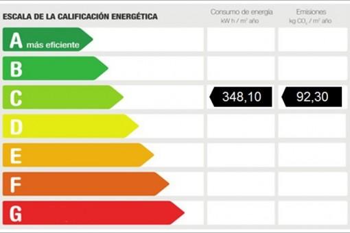 Energiezertifkat