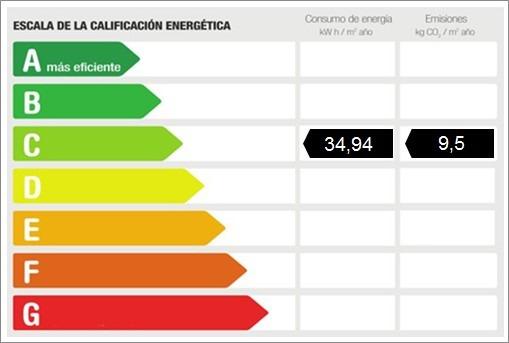 Energiezertifikat
