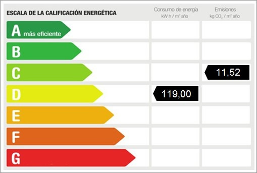 Energierzertifikat