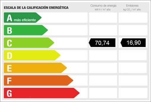 Energeizertifikat