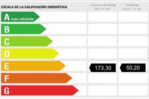 energy-certificat