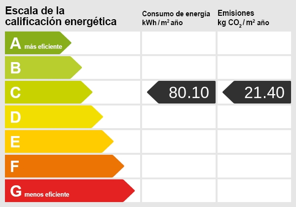 Energieszertifikat